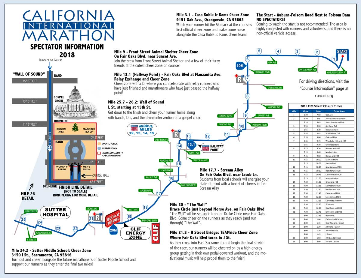 Where to watch the  California International Marathon an Insiders Guide